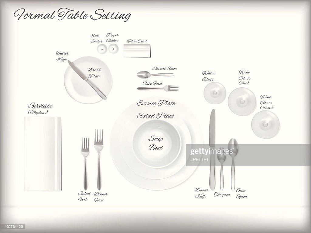 Diagram Of A Informal Table Setting   Vector : Vector Art