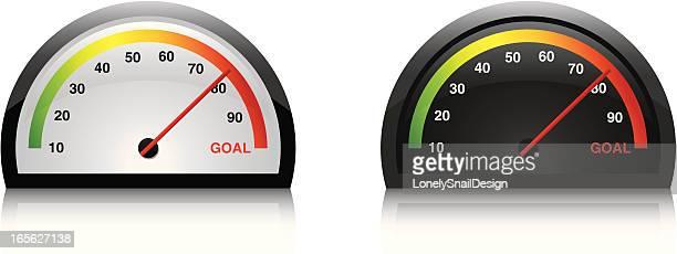 dials goal colour