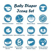 Diaper characteristics icons. Natural extracts, slim, antibacterial, wetness indicator, stretch sides, restick tapes, eco friendly, leak barriers, super absorbent, elastic waist, breathable, soft, dry