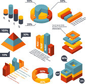Different isometric elements for business infographic. Graphic diagrams, 3d charts. Business graph and diagram in 3d isometric color style illustration