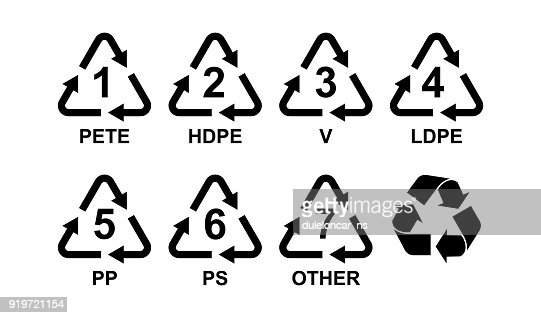 Different Types Of Plastic Material Recycling Symbols : stock vector