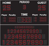 Vector image of a black digital electronic scoreboard for ice hockey with sets of numbers of different sizes.