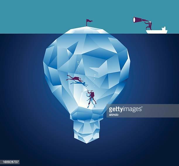 Descubrimiento de Idea