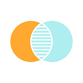 Discrete maths glyph color icon with no outline. Vector illustration. Overlapping circles. Intersection