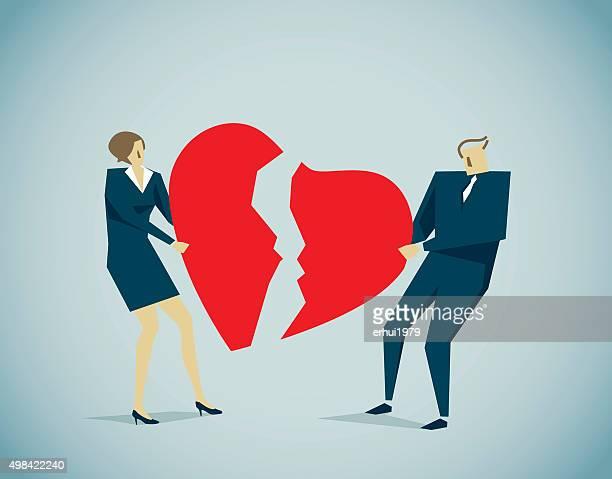 Divorce et de séparation