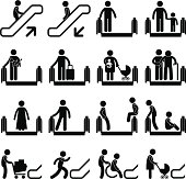 A set of pictograms representing the do and don't safety guideline when using the escalator.