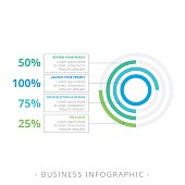 Editable set of four doughnut chart with percent marks, titles and sample text, multicolored version