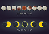 Lunar eclipse phases and Solar eclipse phases, vector illustration