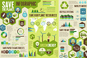Ecology infographic for Save Earth concept. Environment protection technologies chart, graph and world map with recycle, green energy and eco transport, water and air pollution prevention statistics