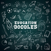 Education Doodles Text School Stationary Doodles Bundle Pack on Blackboard