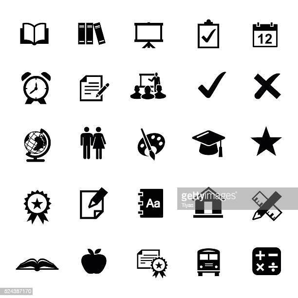 Ensemble d'icônes de l'éducation
