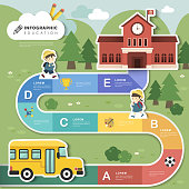 Way to school - education infographic template design