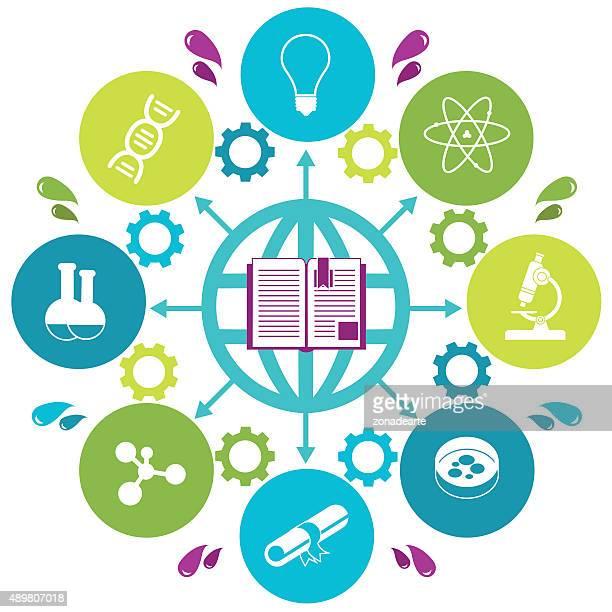 Mécanisme concept de l'éducation