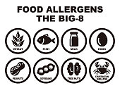 Eight major food allergens, wheat, fish, milk, eggs, peanuts, soybeans, tree nuts and crab