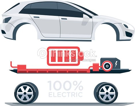 Magnificent Electric Car Scheme Simplified Diagram Of Components Stock Vector Wiring 101 Akebretraxxcnl