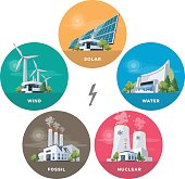 Vector illustration of solar, water, fossil, wind, nuclear power plants. Different types of factories. Renewable and pollution electricity resource. Energy power station types with natural, thermal, h