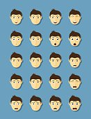set of man's faces with different emotions, flat style illustration