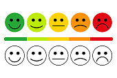 Customer satisfaction rating. The scale of emotions with smiles.