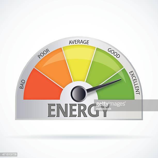 Diagrama de eficiencia energética