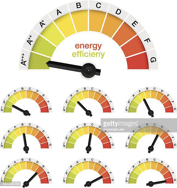 energy efficieny diagram or gauge