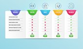 Engineering, Wallet and Laureate icons simple set. Comparison table. Reject sign. Construction, Money payment, Award shield. Delete message. Business set. Pricing plan. Compare products. Vector