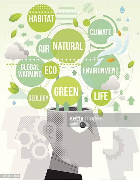 Environment terms in mind