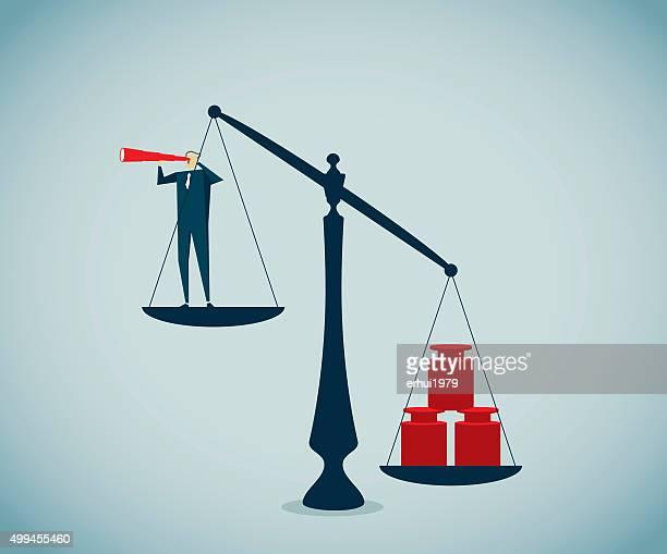 Equal-arm Balance