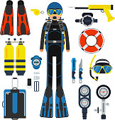 Equipment for underwater sport. Gas, scuba wetsuit and flippers. Underwater equipment mask and snorkel, scuba and swim gear. Vector illustration