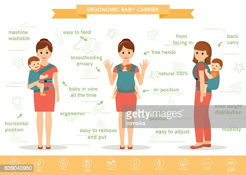 Ergonomic baby carrier infographic : Vector Art