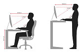Correct sitting and standing posture when using a computer silhouette