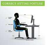 Office ergonomics. Correct sitting posture of a man near the computer