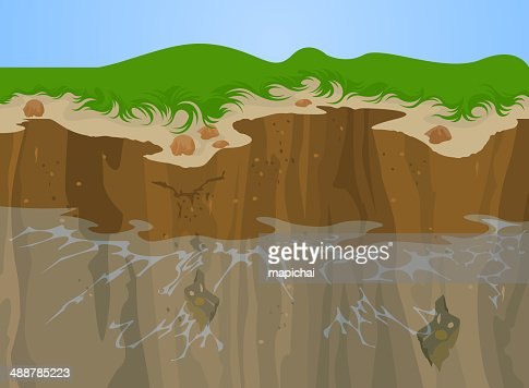 Erosion of Cliff : stock vector