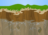 Erosion of Cliff nature,Landscape background.Gradients used,illustration is an eps10 file and contains transparency effects