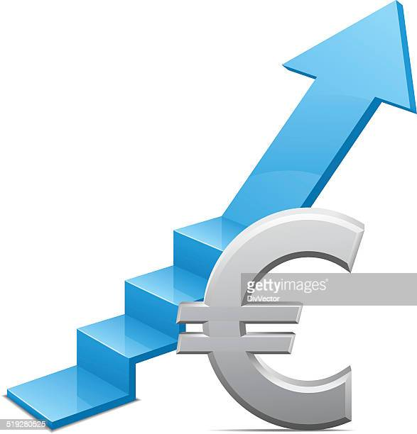 Euro rising graph