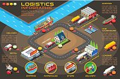 Export trade logistics infographic 3D vector icons. Isometric city map factory buildings with isometric truck van and car. Delivery service and package transportation diagram.
