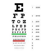 Eye Chart Test. Snellen Chart. Vector illustration