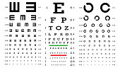 Eye Test Chart Vector. Vision Exam. Optometrist Check. Medical Eye Diagnostic. Different Types. Sight, Eyesight. Optical Examination. Isolated Illustration