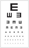 Eye test poster to test your vision.