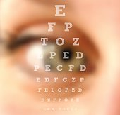 Eye test vision chart close up blurred effect. Ophthalmology concept background. EPS10 vector file with transparency layers.