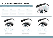 Eyelash extension guide. Direction schemes. Tips and tricks for lash extension. Infographic vector illustration. Template for Makeup and cosmetic procedures. Training poster