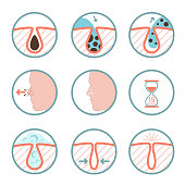 Facial treatments colored icons. Treatment of skin diseases, sebum removal and pores cleaning and narrowing vector illustration