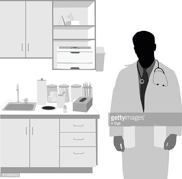 Family Doctor Work Environment