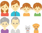three generations family,  mother and father, daughter, son, grand mother and grand father, cat, dog