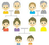 family tree, three generations, vector file