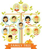 Family tree generation people icons infographic avatars