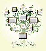 Family tree with photo frames vector illustration. Parents and children pictures, dynasty of generations. Genealogical green tree with empty frames for photo