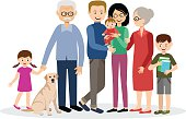 Family. Parents, children, grandmother and grandfather. Grandson and granddaughter. Son and daughter. Dog. Vector