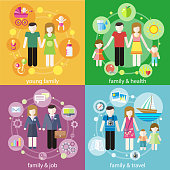 Family with children kids people concept icons set of parenting in flat design styly. Baners of young family, famile and health, famile and job, famile and travel for infographic