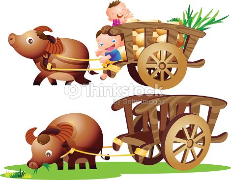 Ox Cart Clipart