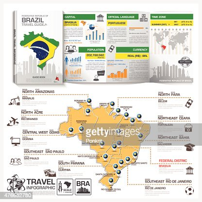 basic information about the federative republic of brazil Home / countries & regions / latin america / brazil / embassy of the federative republic of brazil, wellington, new zealand find an embassy find a new zealand embassy or foreign representative to new zealand.